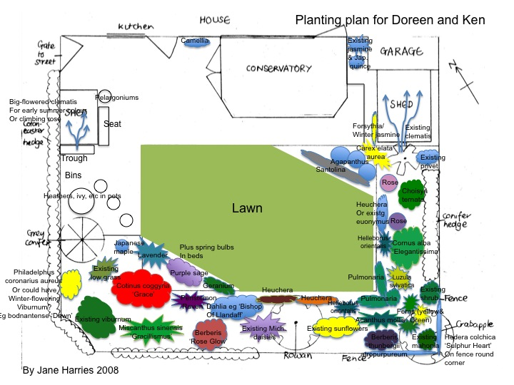 Example planting plans for Garden maintenance plan